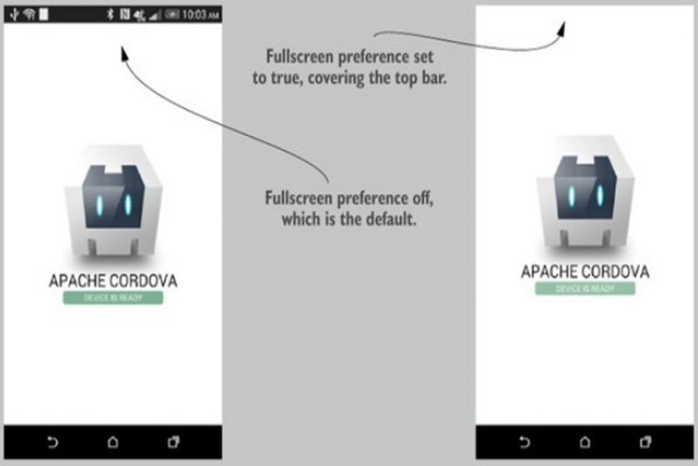 7 Pilihan Software Untuk Membuat Aplikasi Android Dengan Cara Offline