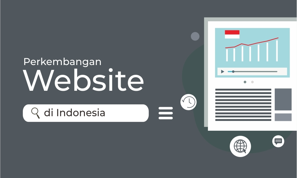 Perkembangan Website di Indonesia